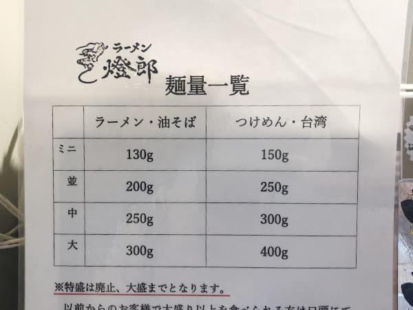 東京 新小岩 ラーメン燈郎|麺の量