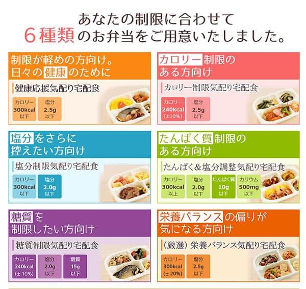 あなたの制限に合わせて6種類のお弁当をご用意いたしました。