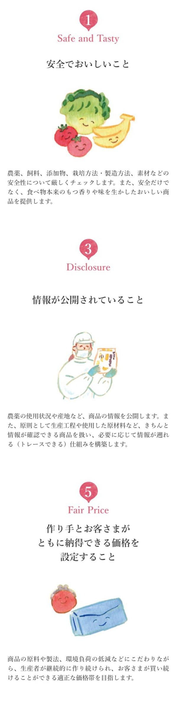 らでぃっしゅぼーや|RADIX基準