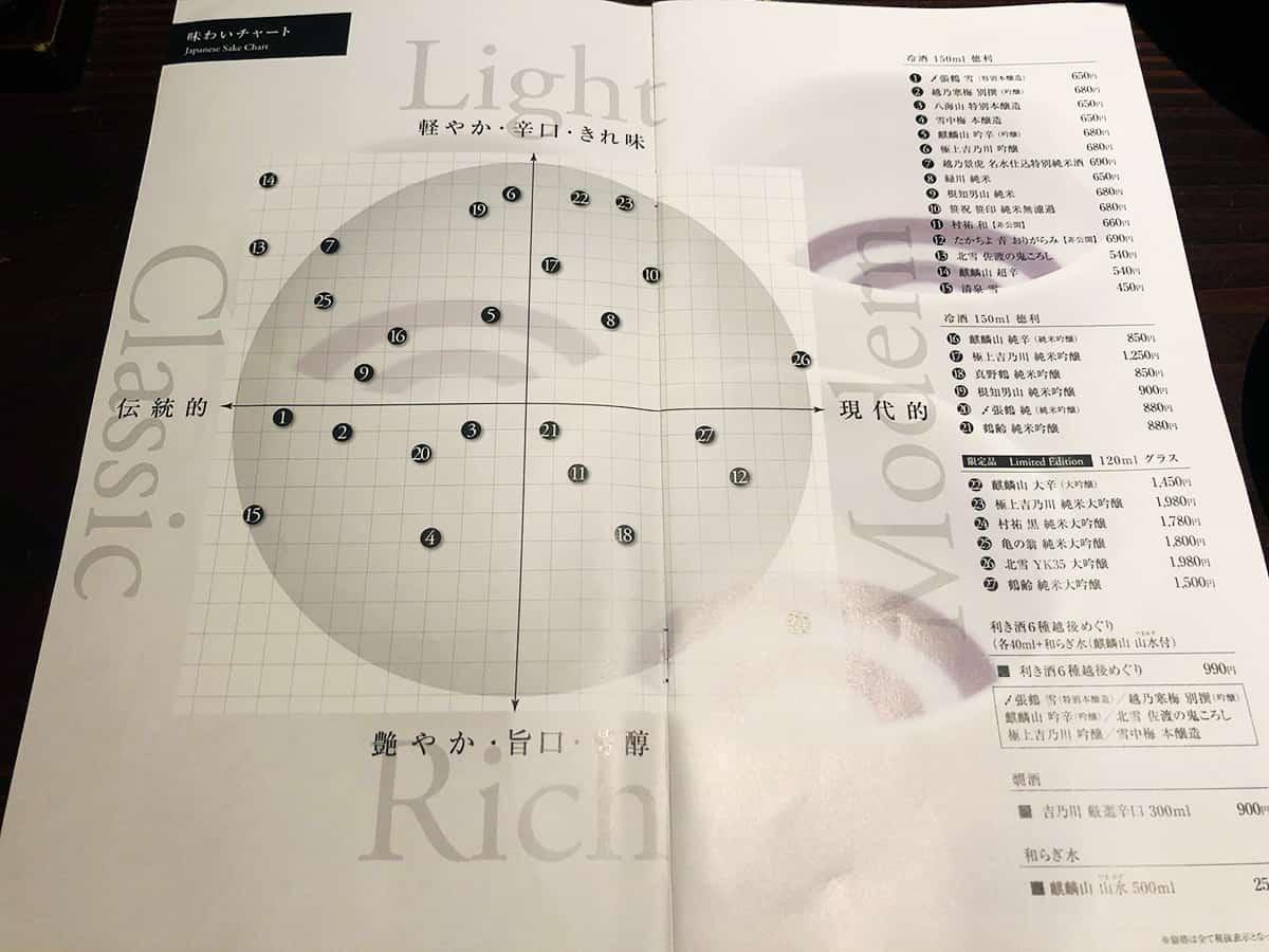 新潟 新潟中央 いかの墨|日本酒