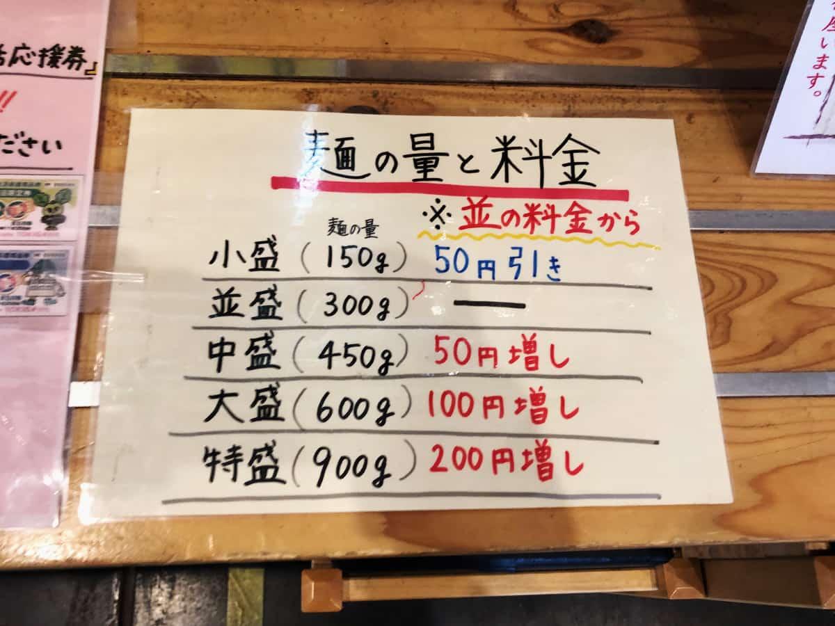 埼玉 ときがわ 高柳屋 うどんの量